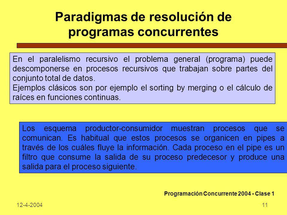 12-4-200411 Paradigmas de resolución de programas concurrentes En el paralelismo recursivo el problema general (programa) puede descomponerse en proce