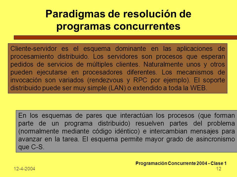 12-4-200412 Paradigmas de resolución de programas concurrentes Cliente-servidor es el esquema dominante en las aplicaciones de procesamiento distribui