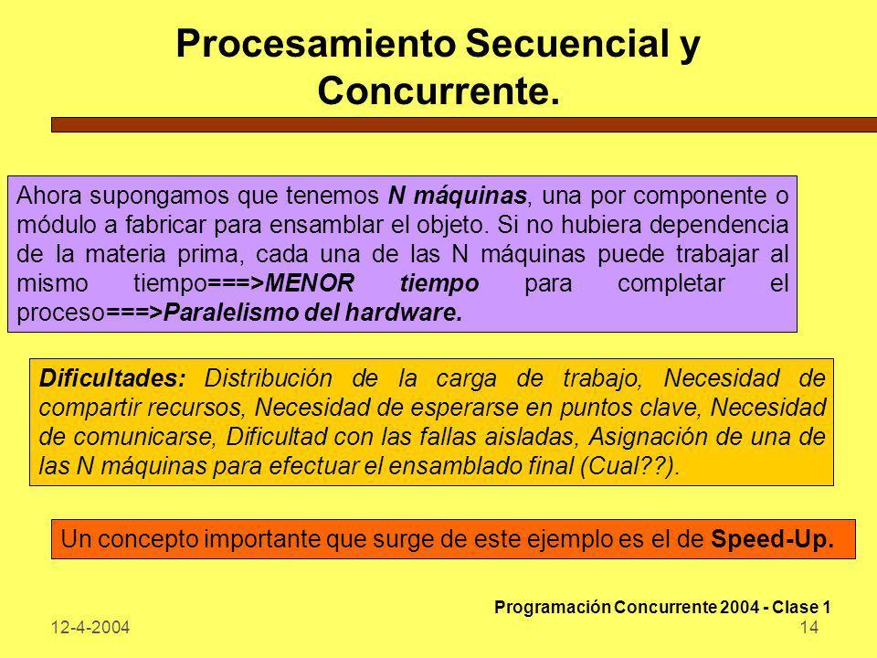 12-4-200414 Procesamiento Secuencial y Concurrente. Ahora supongamos que tenemos N máquinas, una por componente o módulo a fabricar para ensamblar el