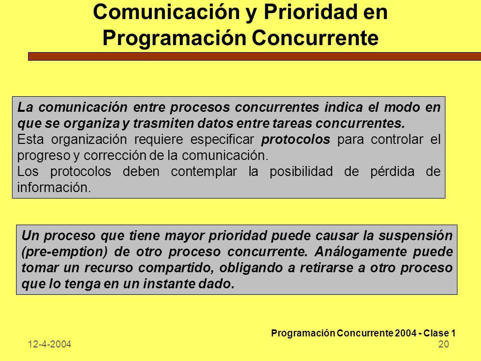 12-4-200420 Comunicación y Prioridad en Programación Concurrente La comunicación entre procesos concurrentes indica el modo en que se organiza y trasm