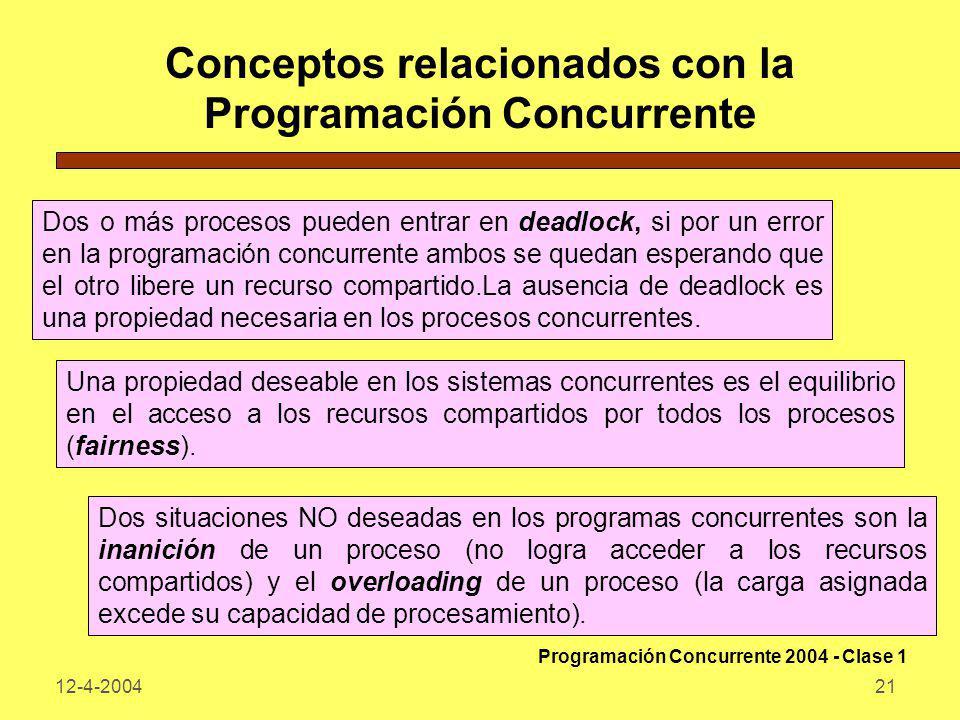 12-4-200421 Conceptos relacionados con la Programación Concurrente Dos o más procesos pueden entrar en deadlock, si por un error en la programación co