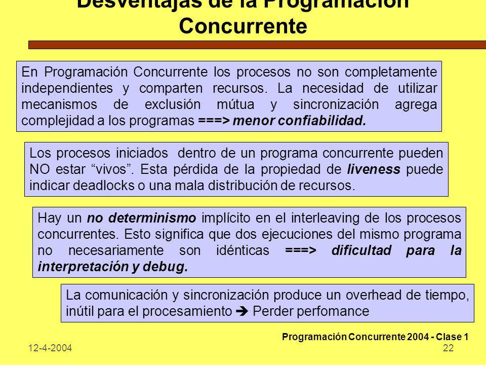 12-4-200422 Desventajas de la Programación Concurrente En Programación Concurrente los procesos no son completamente independientes y comparten recurs
