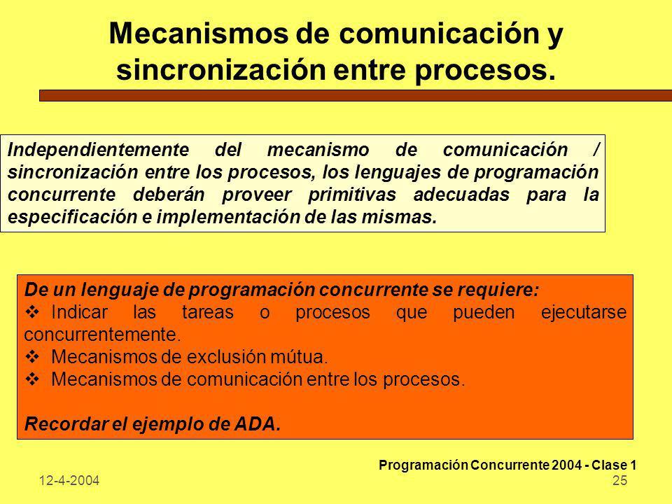 12-4-200425 Mecanismos de comunicación y sincronización entre procesos. Independientemente del mecanismo de comunicación / sincronización entre los pr