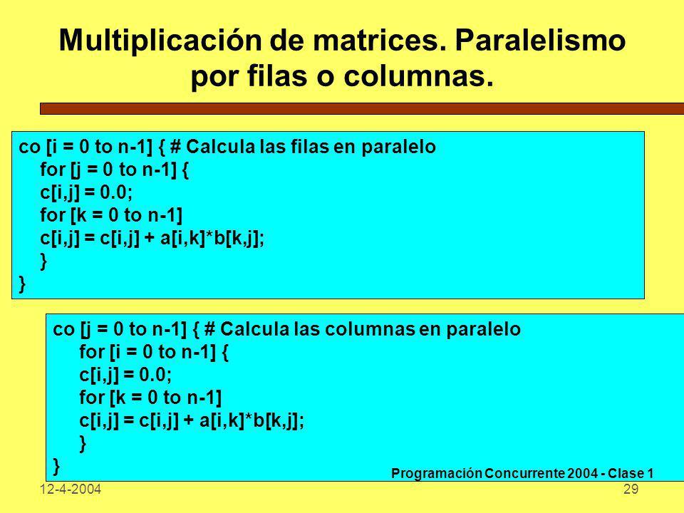 12-4-200429 Multiplicación de matrices. Paralelismo por filas o columnas. co [i = 0 to n-1] { # Calcula las filas en paralelo for [j = 0 to n-1] { c[i