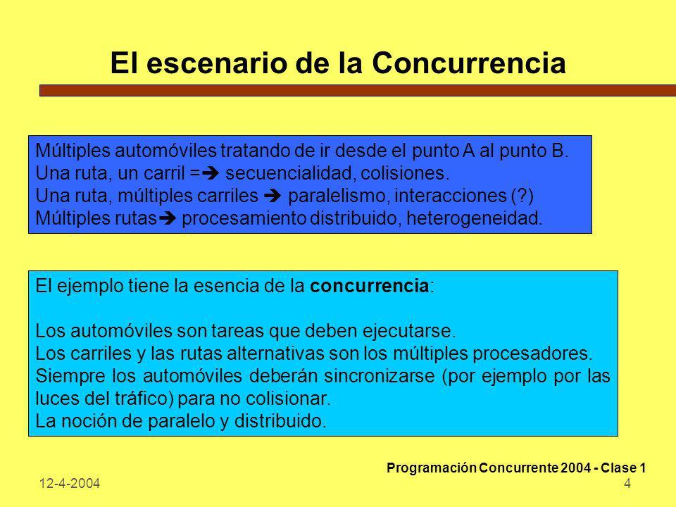 12-4-20045 Conceptos de Concurrencia Un thread de control = programación secuencial, monoprocesador.