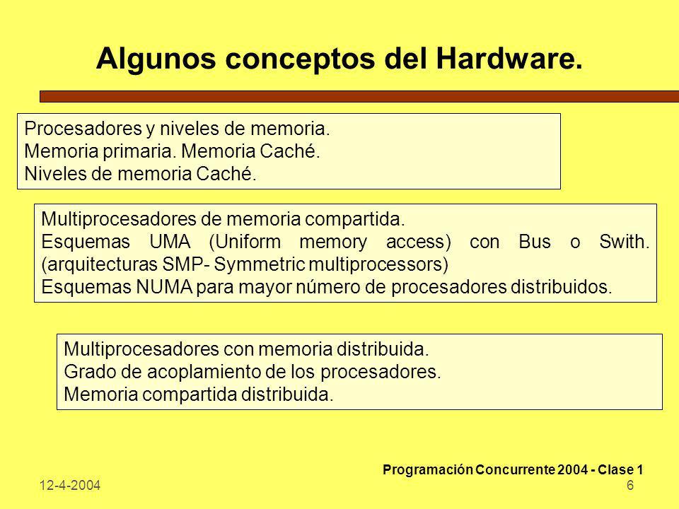 12-4-200427 Paradigmas de resolución de programas concurrentes Si bien el número de aplicaciones es muy grande, en general los patrones de resolución concurrente son pocos: 1-Paralelismo iterativo, 2-paralelismo recursivo, 3-productores y consumidores, 4-clientes y servidores, 5-pares que interactúan.