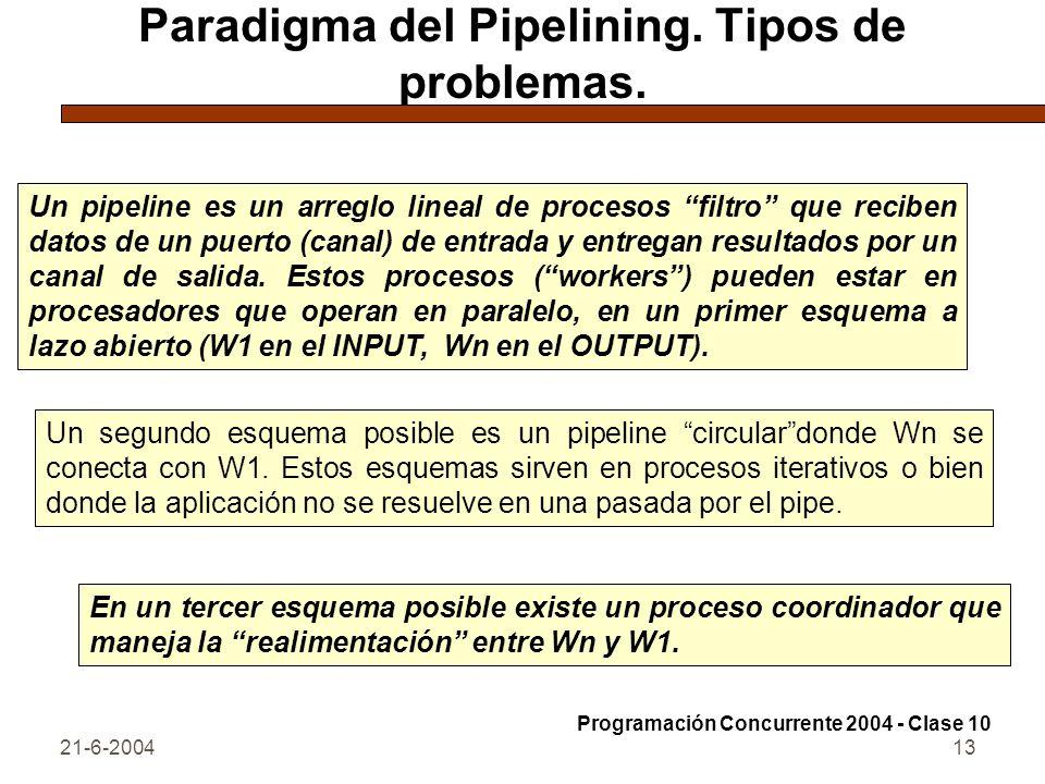 21-6-200413 Paradigma del Pipelining. Tipos de problemas. Un pipeline es un arreglo lineal de procesos filtro que reciben datos de un puerto (canal) d