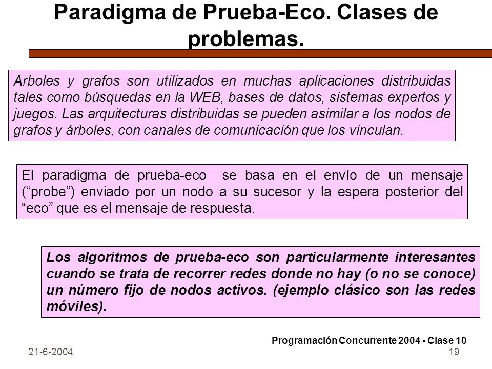 21-6-200419 Paradigma de Prueba-Eco. Clases de problemas. Arboles y grafos son utilizados en muchas aplicaciones distribuidas tales como búsquedas en