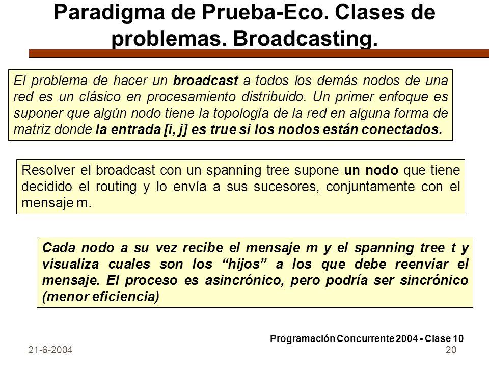 21-6-200420 Paradigma de Prueba-Eco. Clases de problemas. Broadcasting. El problema de hacer un broadcast a todos los demás nodos de una red es un clá