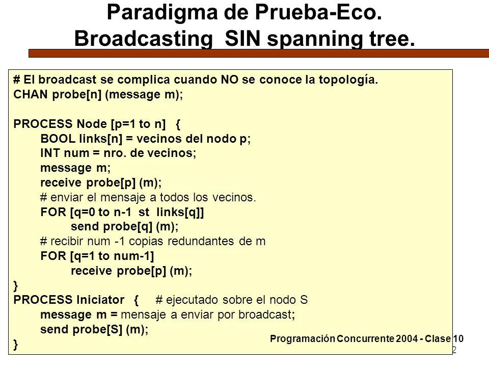 21-6-200422 Paradigma de Prueba-Eco. Broadcasting SIN spanning tree. # El broadcast se complica cuando NO se conoce la topología. CHAN probe[n] (messa