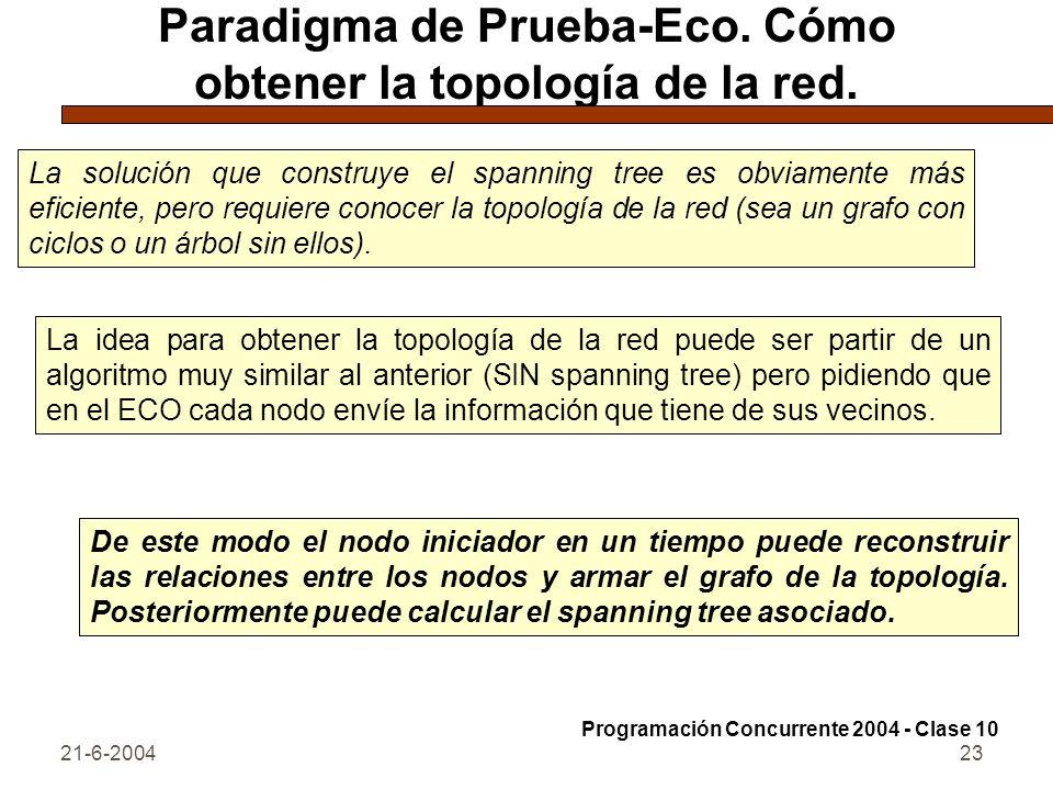 21-6-200423 Paradigma de Prueba-Eco. Cómo obtener la topología de la red. La solución que construye el spanning tree es obviamente más eficiente, pero