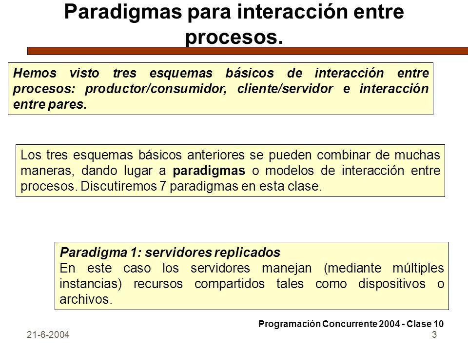 21-6-20043 Paradigmas para interacción entre procesos. Hemos visto tres esquemas básicos de interacción entre procesos: productor/consumidor, cliente/