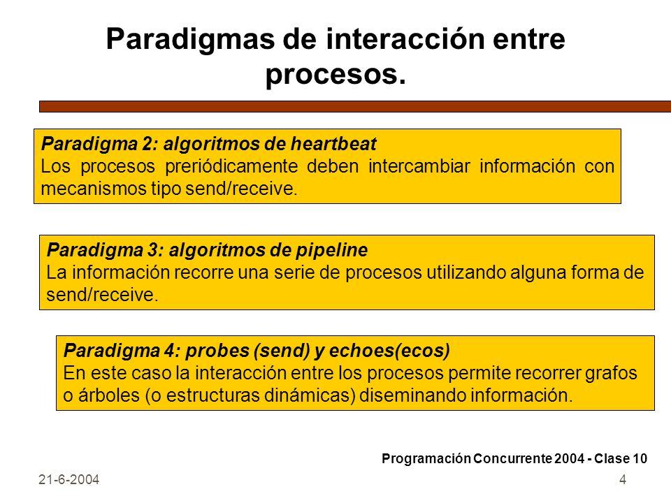 21-6-20044 Paradigmas de interacción entre procesos. Paradigma 2: algoritmos de heartbeat Los procesos preriódicamente deben intercambiar información