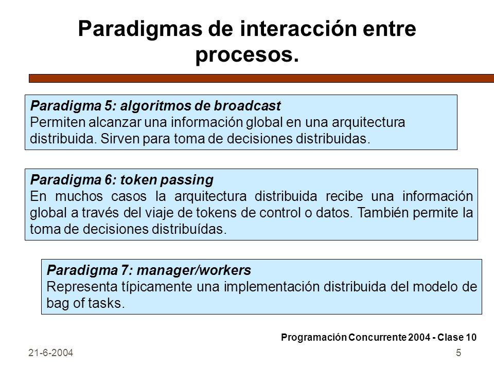 21-6-20045 Paradigmas de interacción entre procesos. Paradigma 5: algoritmos de broadcast Permiten alcanzar una información global en una arquitectura