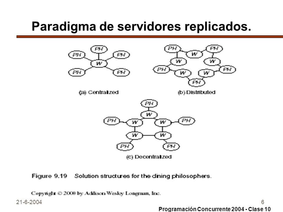 21-6-20046 Paradigma de servidores replicados. Programación Concurrente 2004 - Clase 10