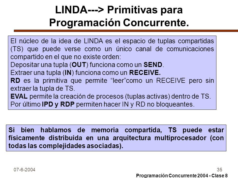 07-6-200435 LINDA---> Primitivas para Programación Concurrente. El núcleo de la idea de LINDA es el espacio de tuplas compartidas (TS) que puede verse