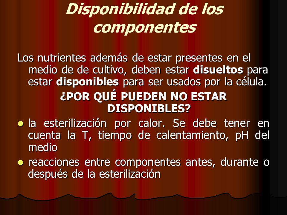 Disponibilidad de los componentes Los nutrientes además de estar presentes en el medio de de cultivo, deben estar disueltos para estar disponibles para ser usados por la célula.