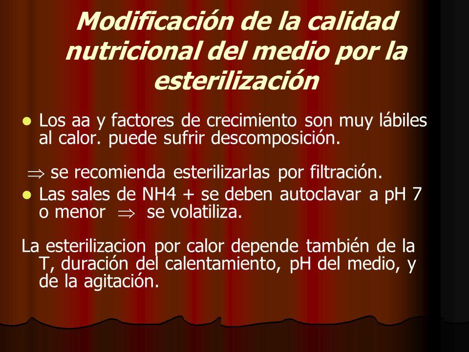 Modificación de la calidad nutricional del medio por la esterilización Los aa y factores de crecimiento son muy lábiles al calor.