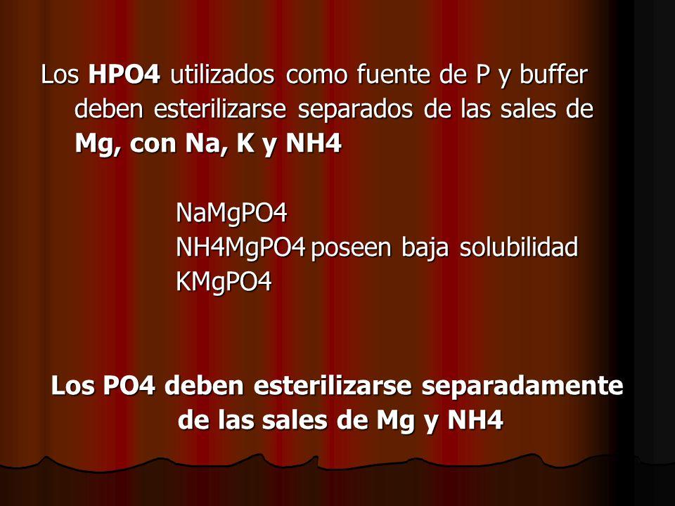 Los HPO4 utilizados como fuente de P y buffer deben esterilizarse separados de las sales de deben esterilizarse separados de las sales de Mg, con Na, K y NH4 Mg, con Na, K y NH4NaMgPO4 NH4MgPO4poseen baja solubilidad KMgPO4 KMgPO4 Los PO4 deben esterilizarse separadamente de las sales de Mg y NH4 de las sales de Mg y NH4