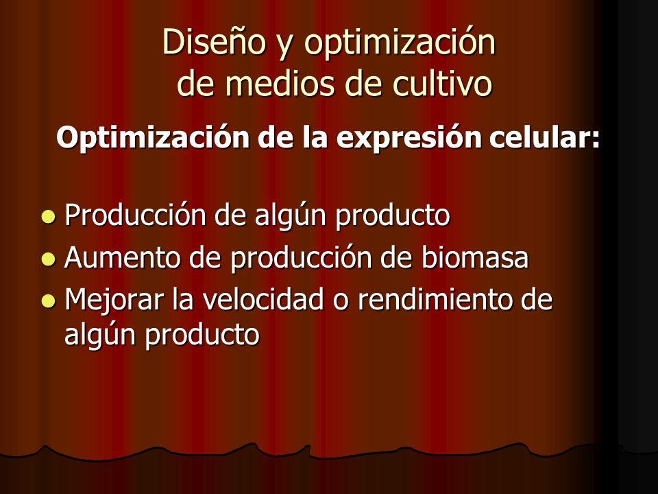 Diseño y optimización de medios de cultivo Optimización de la expresión celular: Producción de algún producto Producción de algún producto Aumento de producción de biomasa Aumento de producción de biomasa Mejorar la velocidad o rendimiento de algún producto Mejorar la velocidad o rendimiento de algún producto
