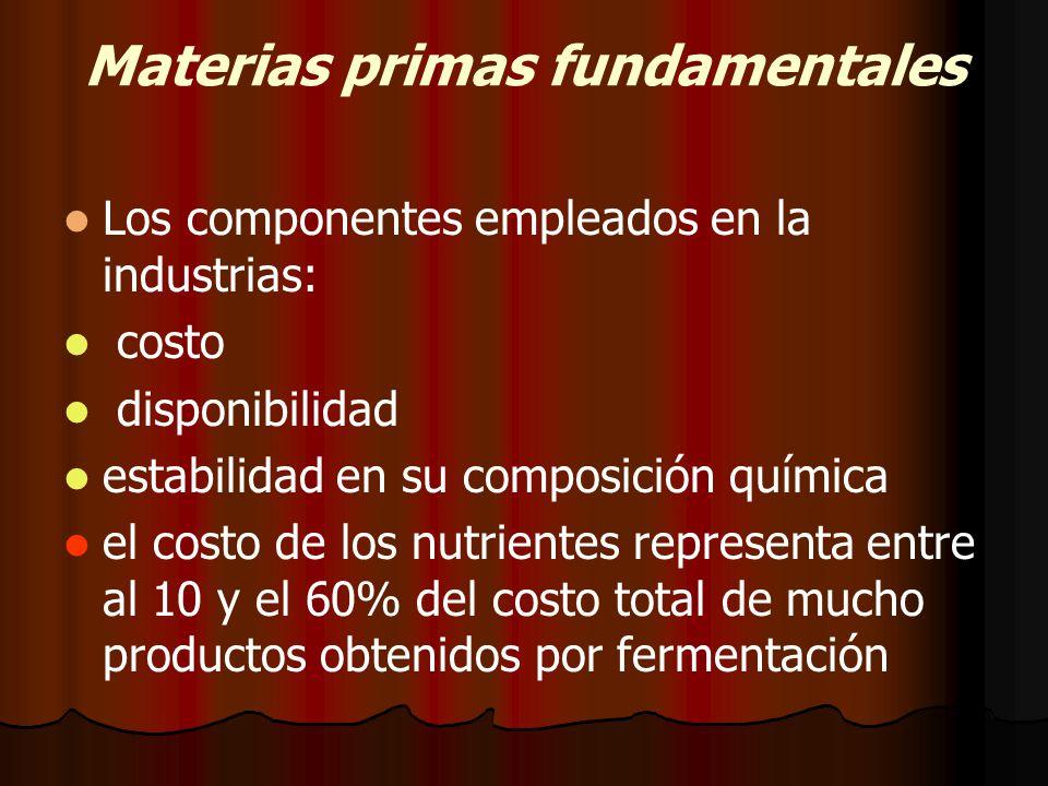 Materias primas fundamentales Los componentes empleados en la industrias: costo disponibilidad estabilidad en su composición química el costo de los nutrientes representa entre al 10 y el 60% del costo total de mucho productos obtenidos por fermentación