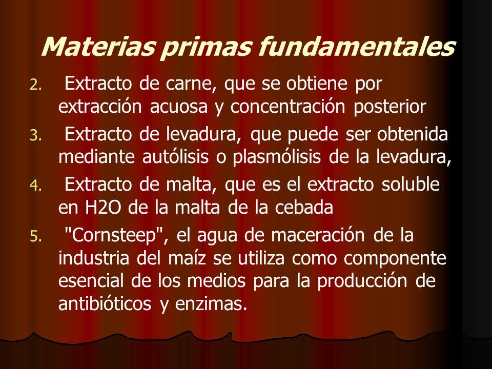 Materias primas fundamentales 2.2.