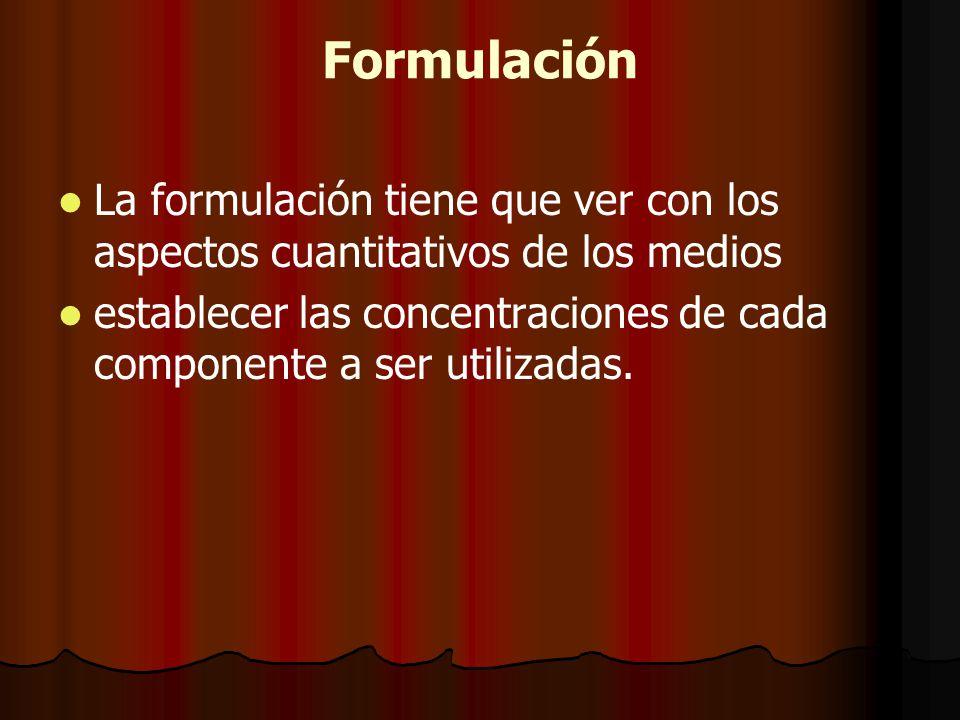 Formulación La formulación tiene que ver con los aspectos cuantitativos de los medios establecer las concentraciones de cada componente a ser utilizadas.