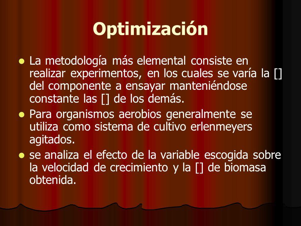 Optimización La metodología más elemental consiste en realizar experimentos, en los cuales se varía la [] del componente a ensayar manteniéndose constante las [] de los demás.
