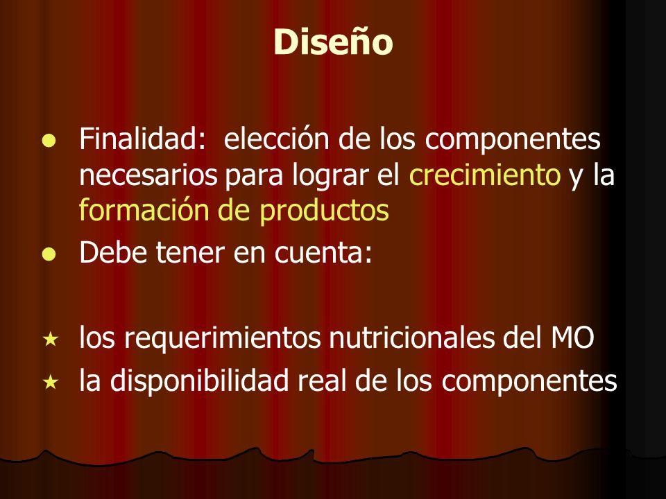 Diseño Finalidad: elección de los componentes necesarios para lograr el crecimiento y la formación de productos Debe tener en cuenta: los requerimientos nutricionales del MO la disponibilidad real de los componentes