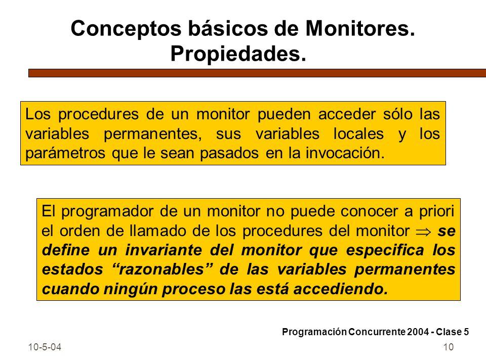 10-5-0410 Conceptos básicos de Monitores. Propiedades. Los procedures de un monitor pueden acceder sólo las variables permanentes, sus variables local