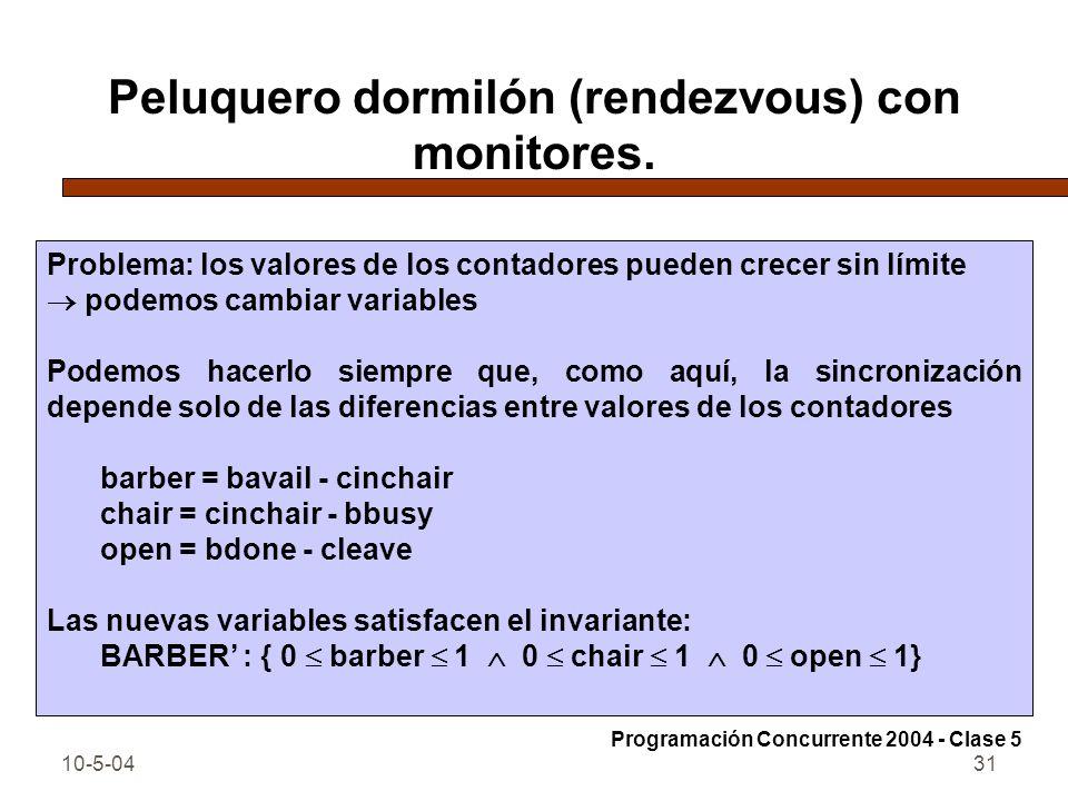 10-5-0431 Peluquero dormilón (rendezvous) con monitores. Problema: los valores de los contadores pueden crecer sin límite podemos cambiar variables Po