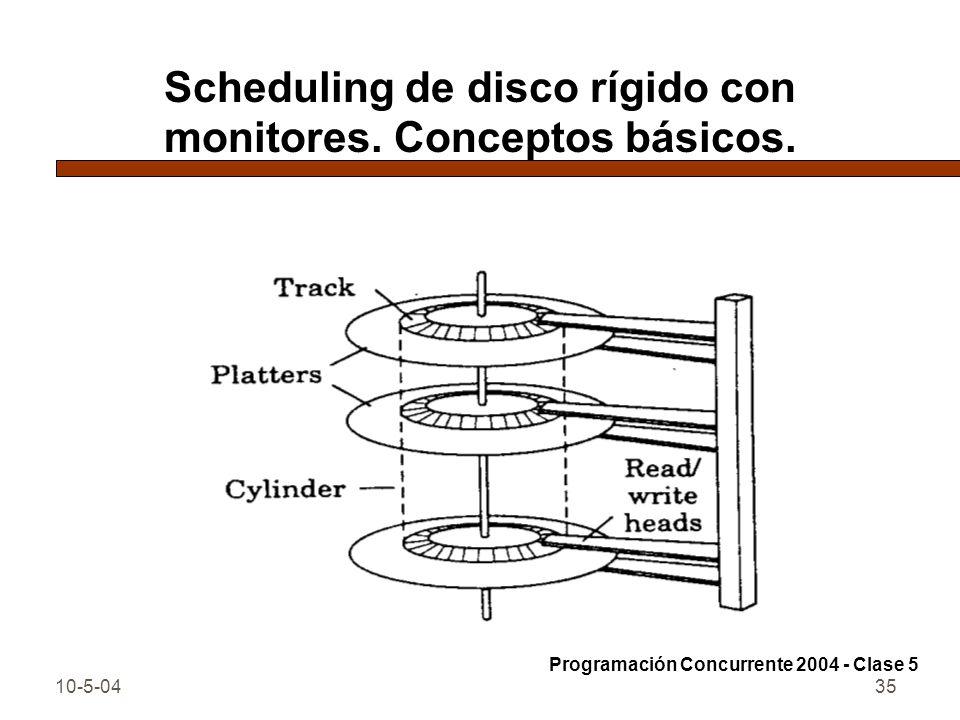 10-5-0435 Scheduling de disco rígido con monitores. Conceptos básicos. Programación Concurrente 2004 - Clase 5