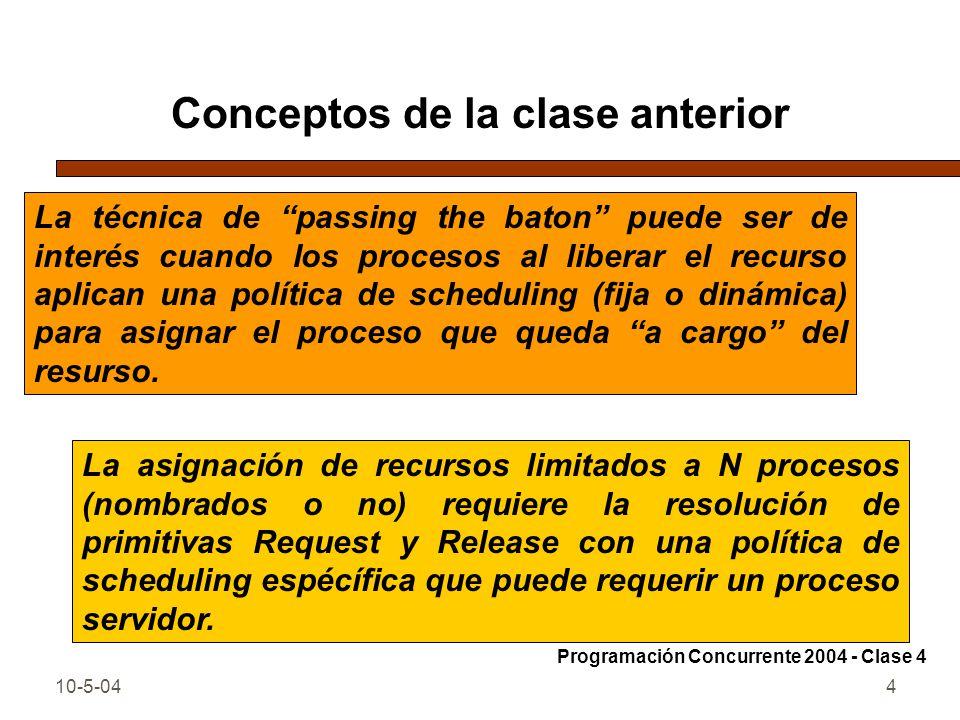 10-5-044 Conceptos de la clase anterior La asignación de recursos limitados a N procesos (nombrados o no) requiere la resolución de primitivas Request