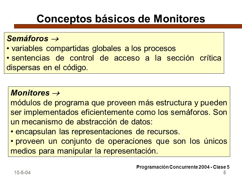 10-5-045 Conceptos básicos de Monitores Semáforos variables compartidas globales a los procesos sentencias de control de acceso a la sección crítica d