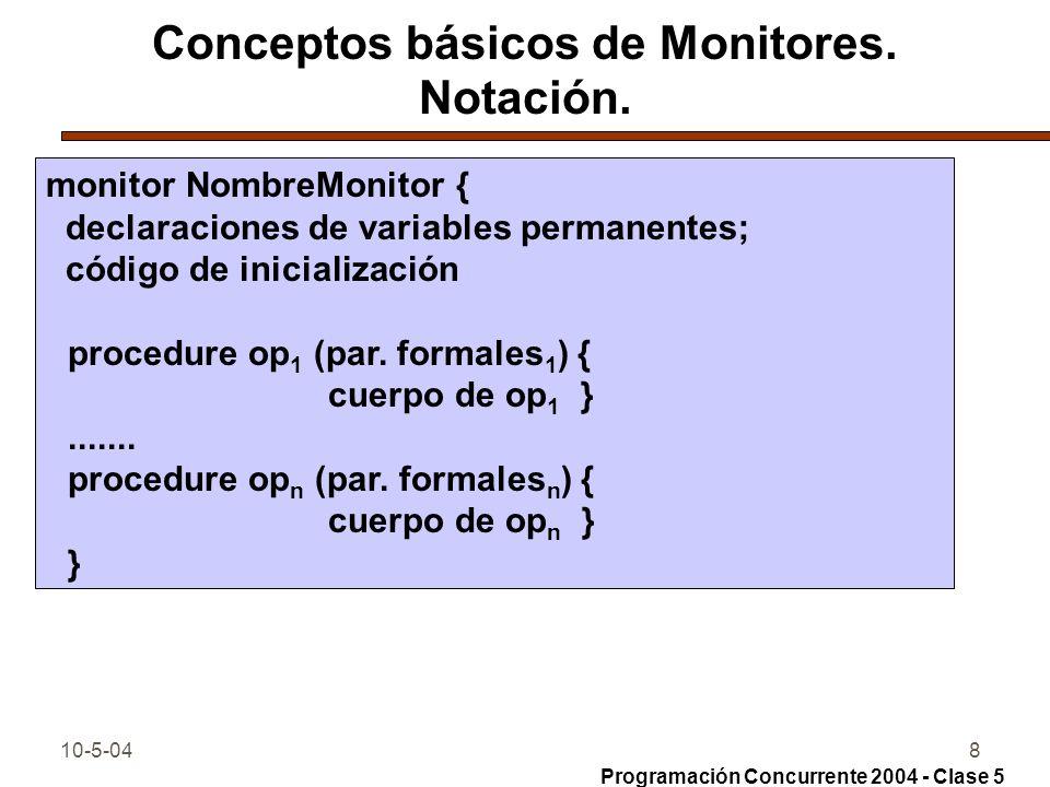 10-5-048 Conceptos básicos de Monitores. Notación. monitor NombreMonitor { declaraciones de variables permanentes; código de inicialización procedure
