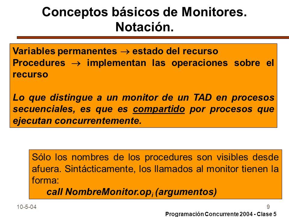 10-5-049 Conceptos básicos de Monitores. Notación. Variables permanentes estado del recurso Procedures implementan las operaciones sobre el recurso Lo