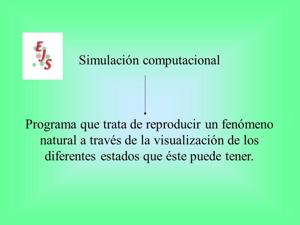 Modelo EJS Simulación