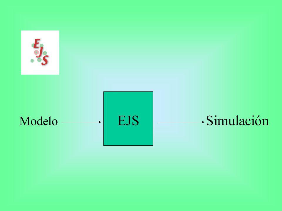 Requerimientos Software Hardware Java SDK Ejs.zip 128Mb PII 64Gb http://java.sun.comhttp://java.sun.com http://fem.um.es/Ejshttp://fem.um.es/Ejs