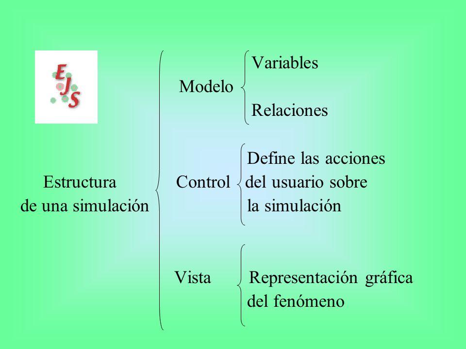 el modelo La creación estableciendo de una la vista conexiones simulación consiste en la interacción del usuario tanto definir con el modelo como con la vista