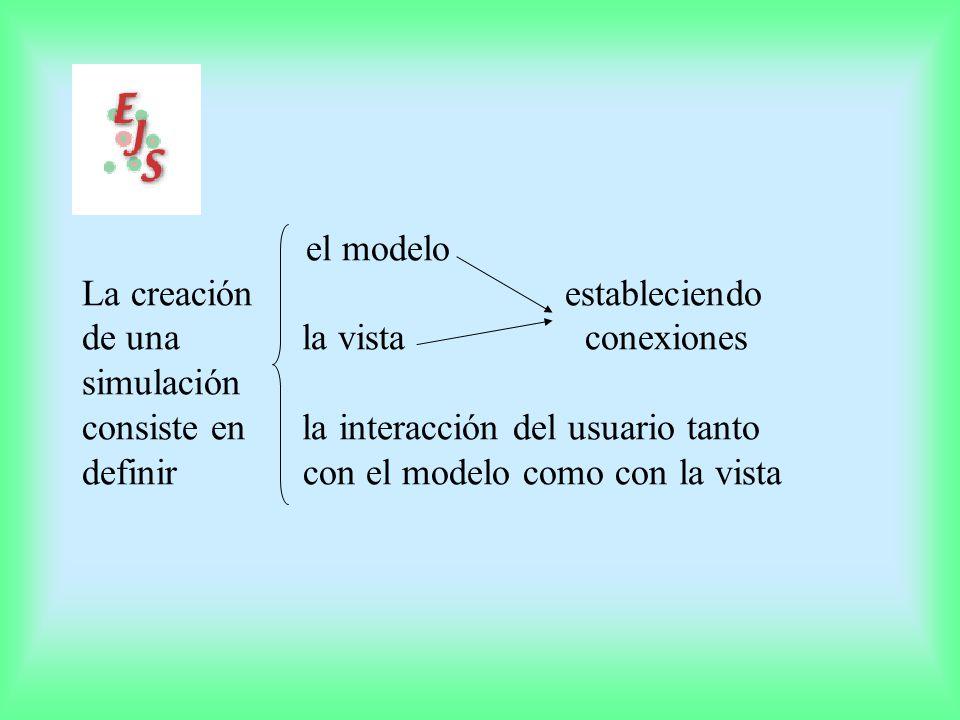 Una simulación puede ejecutarse Como archivo Como applet Como aplicación EJS Java independiente Usando EJS Usando un WEB browser