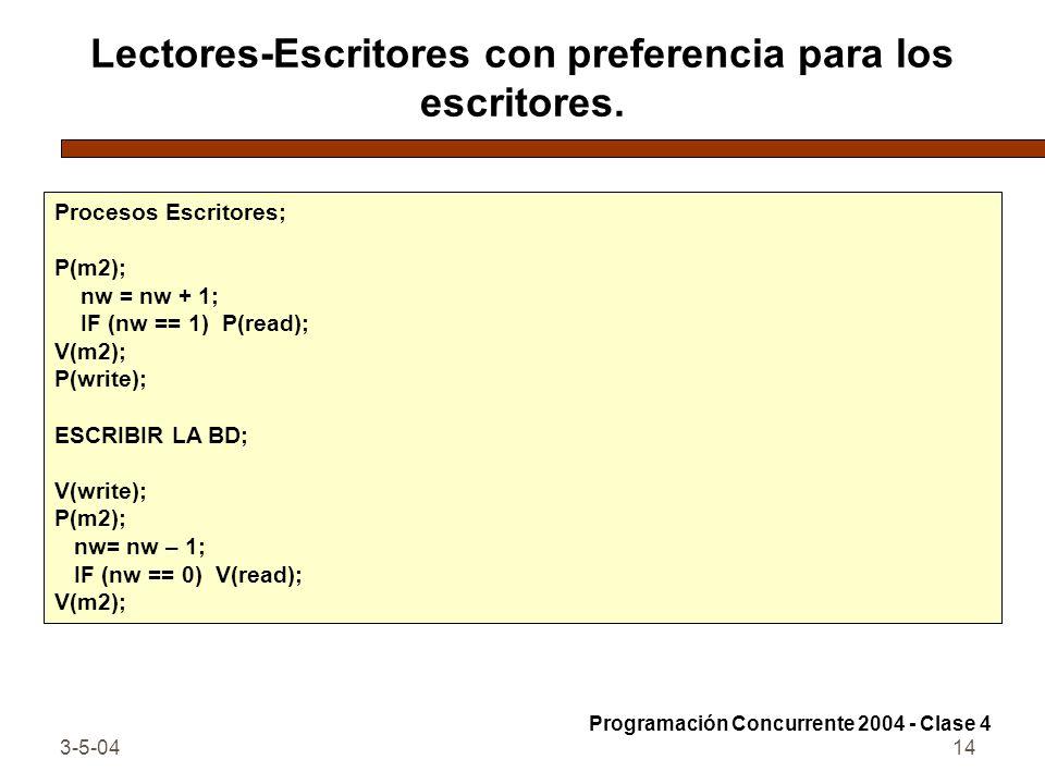 3-5-0414 Lectores-Escritores con preferencia para los escritores. Procesos Escritores; P(m2); nw = nw + 1; IF (nw == 1) P(read); V(m2); P(write); ESCR