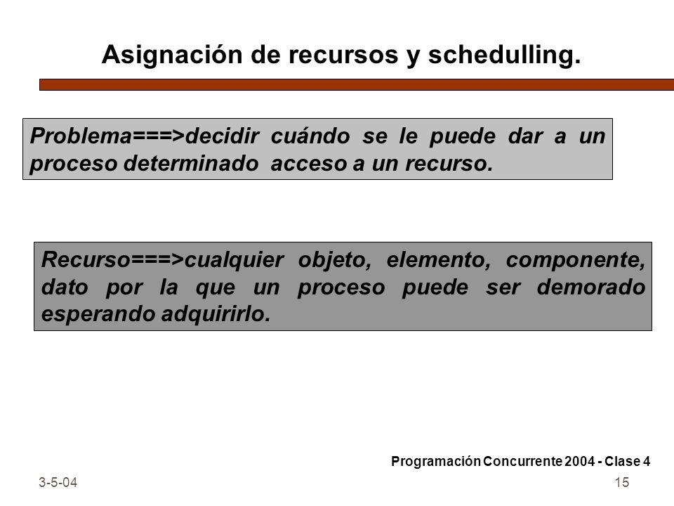 3-5-0415 Asignación de recursos y schedulling. Problema===>decidir cuándo se le puede dar a un proceso determinado acceso a un recurso. Recurso===>cua