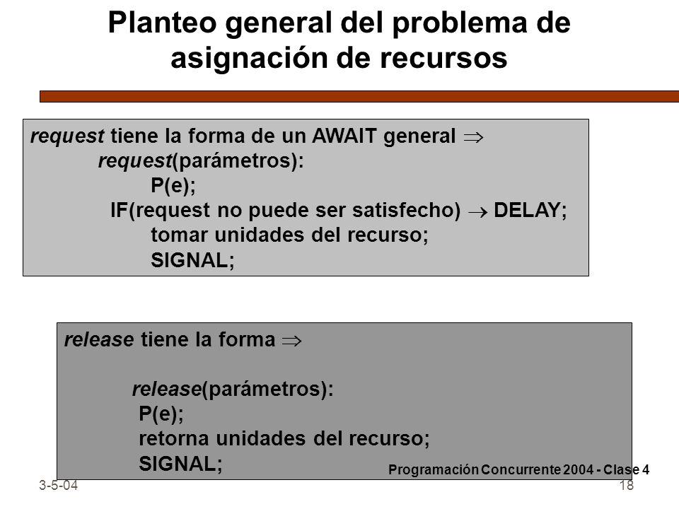 3-5-0418 Planteo general del problema de asignación de recursos request tiene la forma de un AWAIT general request(parámetros): P(e); IF(request no pu