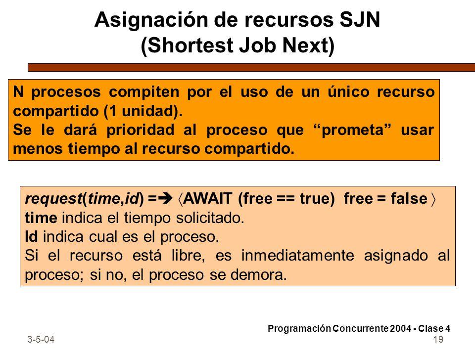 3-5-0419 Asignación de recursos SJN (Shortest Job Next) N procesos compiten por el uso de un único recurso compartido (1 unidad). Se le dará prioridad