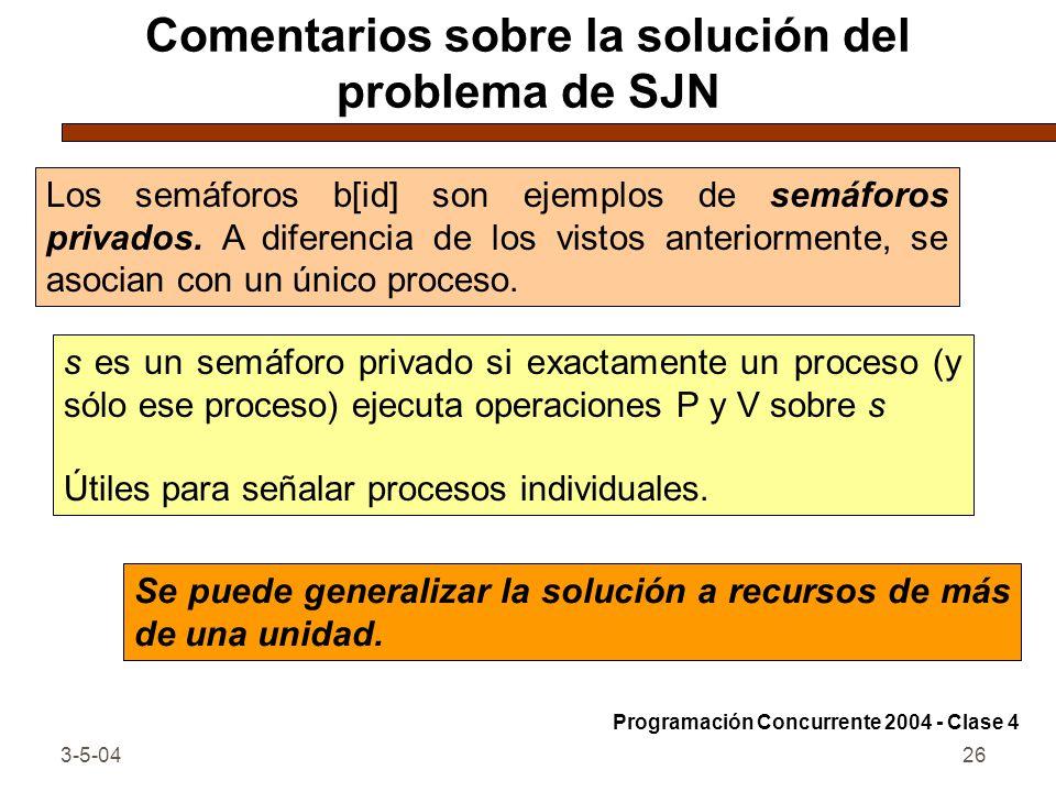 3-5-0426 Comentarios sobre la solución del problema de SJN Los semáforos b[id] son ejemplos de semáforos privados. A diferencia de los vistos anterior