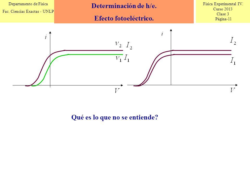 Física Experimental IV. Curso 2013 Clase 3 Página-11 Departamento de Física Fac. Ciencias Exactas - UNLP Determinación de h/e. Efecto fotoeléctrico. Q