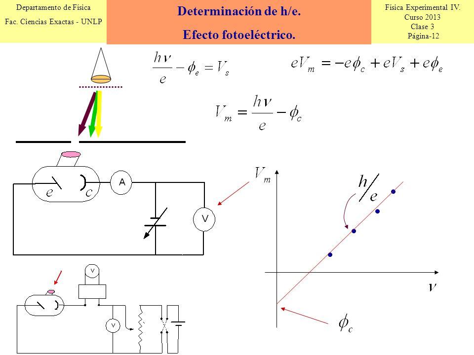Física Experimental IV. Curso 2013 Clase 3 Página-12 Departamento de Física Fac. Ciencias Exactas - UNLP Determinación de h/e. Efecto fotoeléctrico.