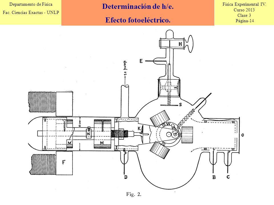 Física Experimental IV. Curso 2013 Clase 3 Página-14 Departamento de Física Fac. Ciencias Exactas - UNLP Determinación de h/e. Efecto fotoeléctrico.