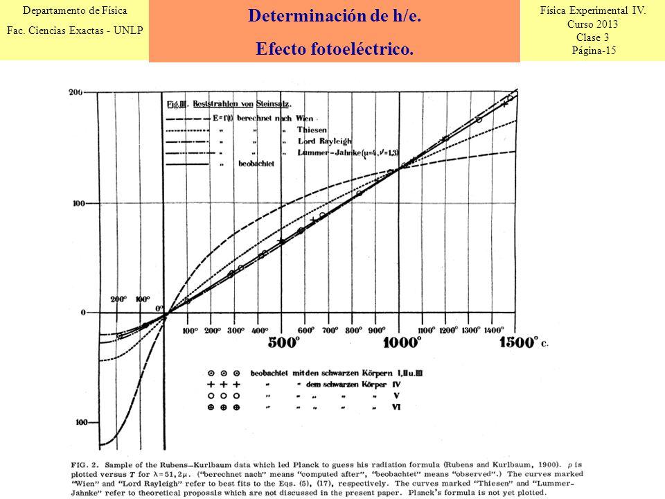 Física Experimental IV. Curso 2013 Clase 3 Página-15 Departamento de Física Fac. Ciencias Exactas - UNLP Determinación de h/e. Efecto fotoeléctrico.