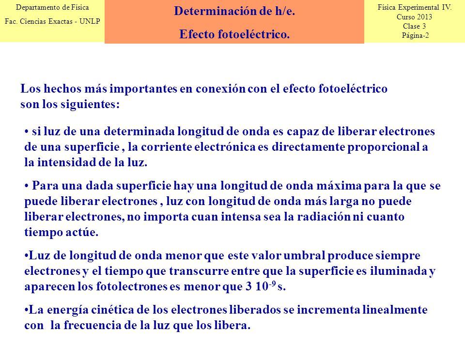 Física Experimental IV. Curso 2013 Clase 3 Página-2 Departamento de Física Fac. Ciencias Exactas - UNLP Determinación de h/e. Efecto fotoeléctrico. Lo